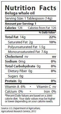 Nutrition Fact Labels | Aleutian Pribilof Islands Association