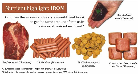 SEAL-nutrient highlight iron