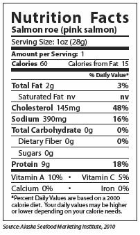 Canned Salmon Food Label